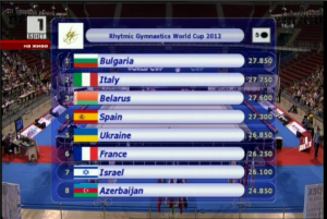 Coupe du Monde de Sofia 2012 19d2fc188600470